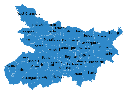 Bihar District List